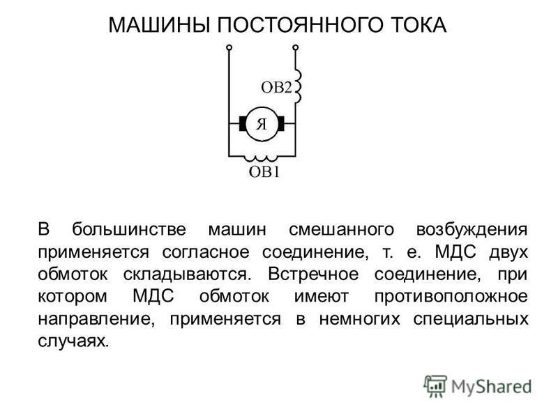 МАШИНЫ ПОСТОЯННОГО ТОКА В большинстве машин смешанного возбуждения применяется согласное соединение, т. е. МДС двух обмоток складываются. Встречное соединение, при котором МДС обмоток имеют противоположное направление, применяется в немногих специаль