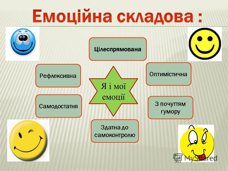 Я і мої емоції Цілеспрямована Оптимістична Рефлексивна Самодостатня З почуттям гумору Здатна до самоконтролю