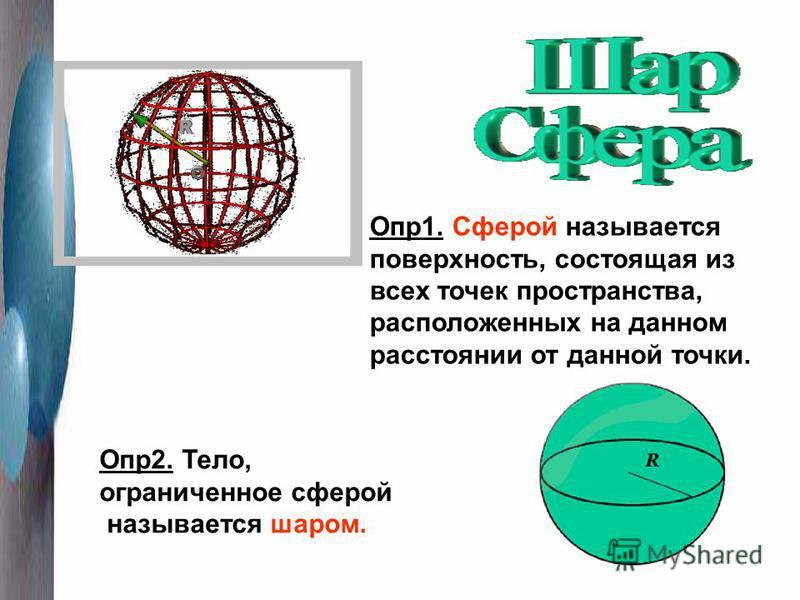 Опр 1. Сферой называется поверхность, состоящая из всех точек пространства, расположенных на данном расстоянии от данной точки. Опр 2. Тело, ограниченное сферой называется шаром.