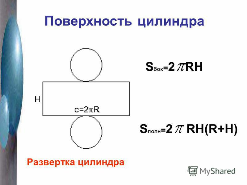 Развертка цилиндра S бок = 2 RH S полн = 2 RH(R+H) Поверхность цилиндра