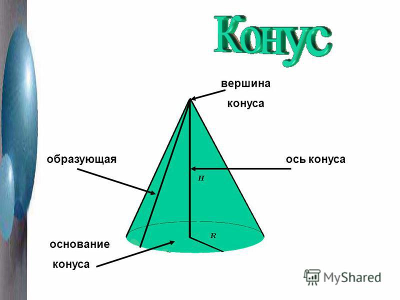 основание конуса ось конуса образующая вершина конуса
