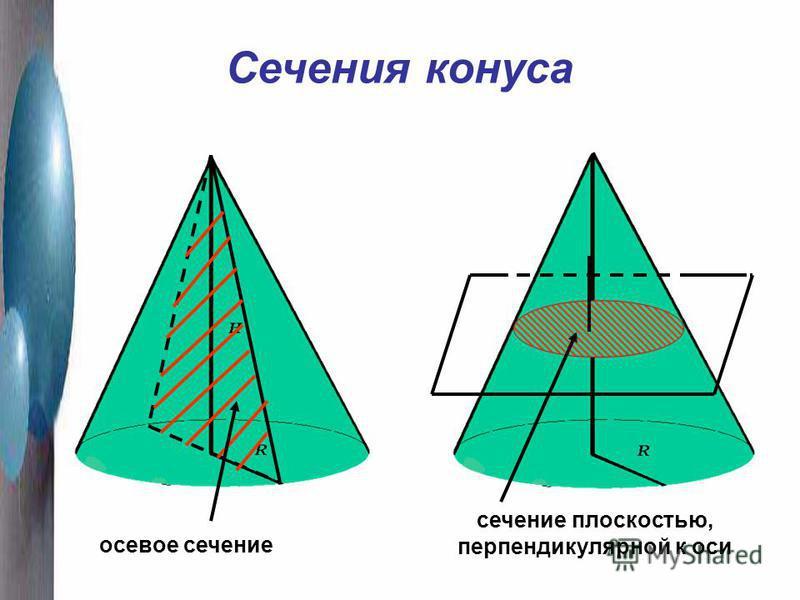 Сечения конуса осевое сечение сечение плоскостью, перпендикулярной к оси