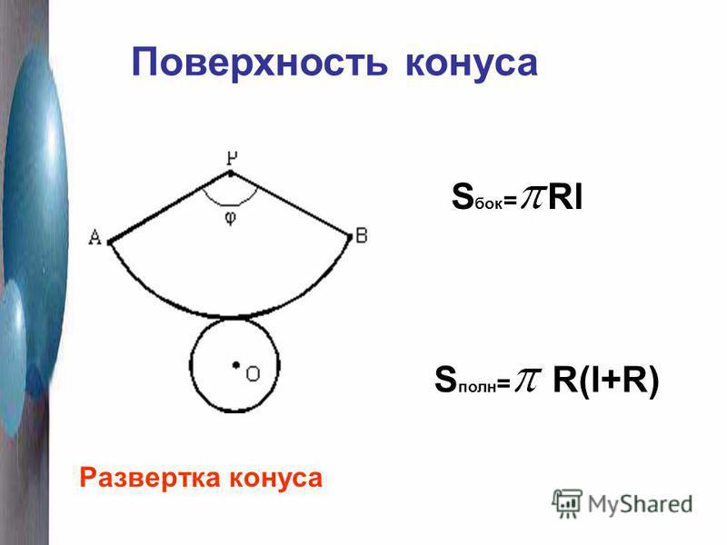 Развертка конуса S бок = Rl S полн = R(l+R) Поверхность конуса