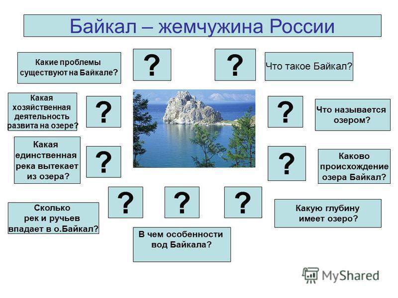 ? Что такое Байкал? ? Что называется озером? ? Каково происхождение озера Байкал? ? Какую глубину имеет озеро? ? В чем особенности вод Байкала? ? Сколько рек и ручьев впадает в о.Байкал? ? Какая единственная река вытекает из озера? ? Какая хозяйствен