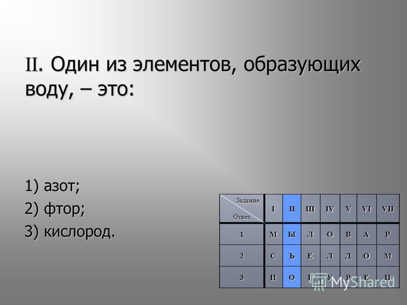 1) азот; 2) фтор; 3) кислород. II. Один из элементов, образующих воду, – это: Задание Задание Ответ IIIIIIIVVVIVII 1МЫЛОВАР 2СЪЕЛДОМ 3ИОГУРЕЦ ОтветIIIIIIIVVVIVII1МЫЛОВАР 2СЪЕЛДОМ 3ИОГУРЕЦ