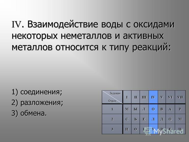 1) соединения; 2) разложения; 3) обмена. IV. Взаимодействие воды с оксидами некоторых неметаллов и активных металлов относится к типу реакций: Задание Задание Ответ IIIIIIIVVVIVII 1МЫЛОВАР 2СЪЕЛДОМ 3ИОГУРЕЦ ОтветIIIIIIIVVVIVII1МЫЛОВАР 2СЪЕЛДОМ 3ИОГУР