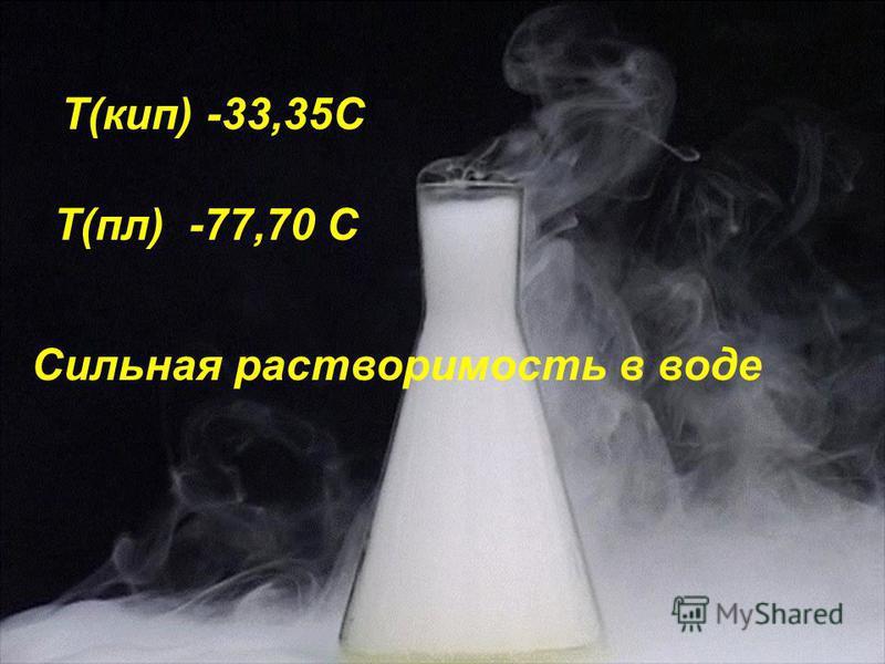 T(кип) -33,35C T(пл) -77,70 С Сильная растворимость в воде