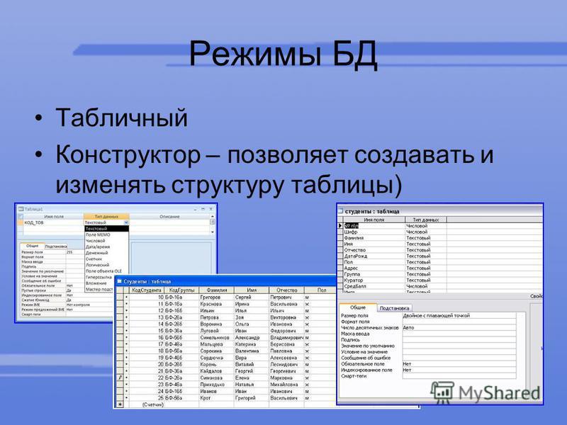 Режимы БД Табличный Конструктор – позволяет создавать и изменять структуру таблицы)