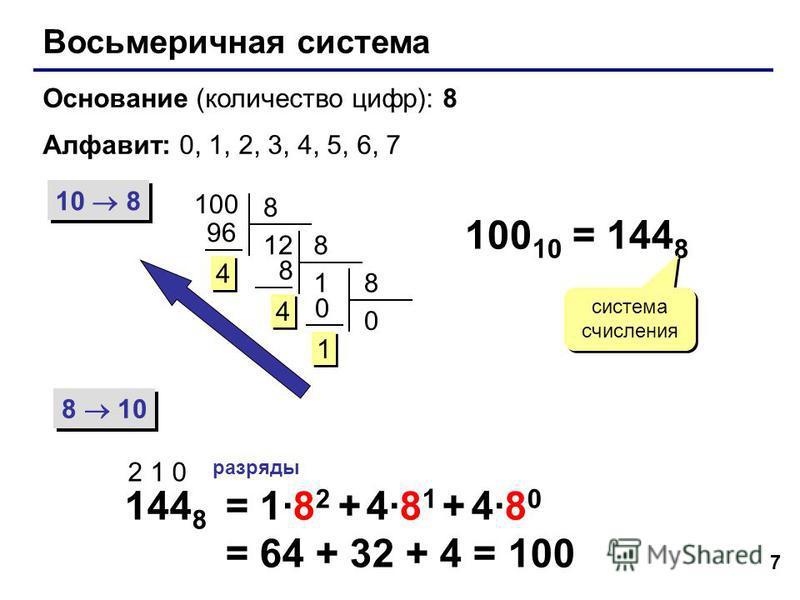7 Восьмеричная система Основание (количество цифр): 8 Алфавит: 0, 1, 2, 3, 4, 5, 6, 7 10 8 8 10 100 8 12 96 4 4 8 1 8 4 4 8 0 0 1 1 100 10 = 144 8 система счисления 144 8 2 1 0 разряды = 1·8 2 + 4·8 1 + 4·8 0 = 64 + 32 + 4 = 100