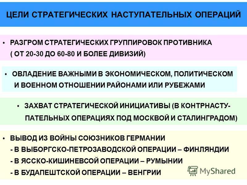 ЦЕЛИ СТРАТЕГИЧЕСКИХ НАСТУПАТЕЛЬНЫХ ОПЕРАЦИЙ РАЗГРОМ СТРАТЕГИЧЕСКИХ ГРУППИРОВОК ПРОТИВНИКА ( ОТ 20-30 ДО 60-80 И БОЛЕЕ ДИВИЗИЙ) ОВЛАДЕНИЕ ВАЖНЫМИ В ЭКОНОМИЧЕСКОМ, ПОЛИТИЧЕСКОМ И ВОЕННОМ ОТНОШЕНИИ РАЙОНАМИ ИЛИ РУБЕЖАМИ ЗАХВАТ СТРАТЕГИЧЕСКОЙ ИНИЦИАТИВЫ