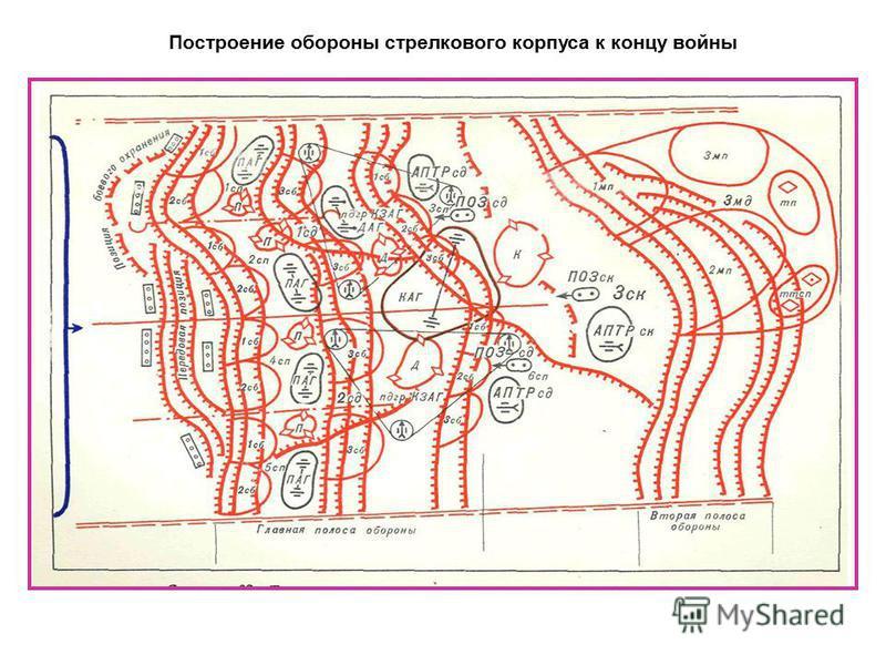 Построение обороны стрелкового корпуса к концу войны