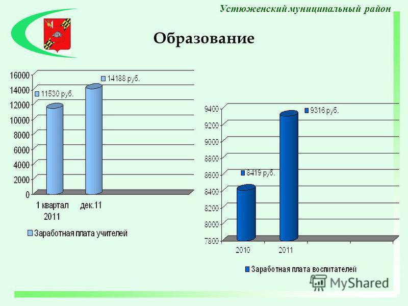 Образование Устюженский муниципальный район