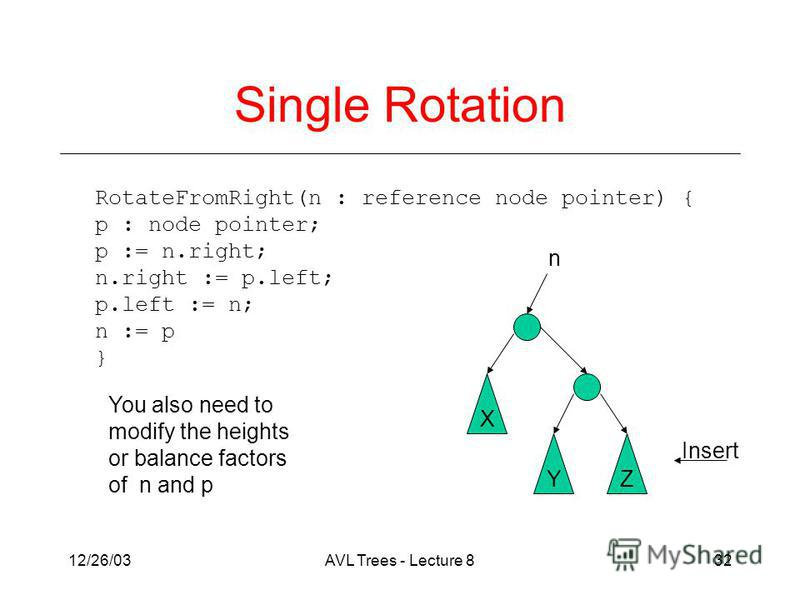 12/26/03AVL Trees - Lecture 832 Single Rotation RotateFromRight(n : reference node pointer) { p : node pointer; p := n.right; n.right := p.left; p.left := n; n := p } X YZ n You also need to modify the heights or balance factors of n and p Insert