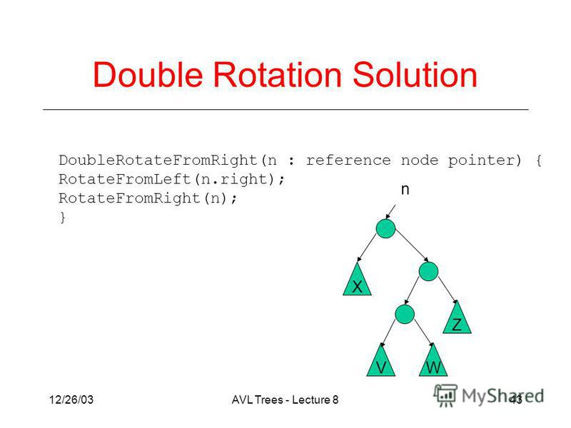 12/26/03AVL Trees - Lecture 843 Double Rotation Solution DoubleRotateFromRight(n : reference node pointer) { RotateFromLeft(n.right); RotateFromRight(n); } X n VW Z