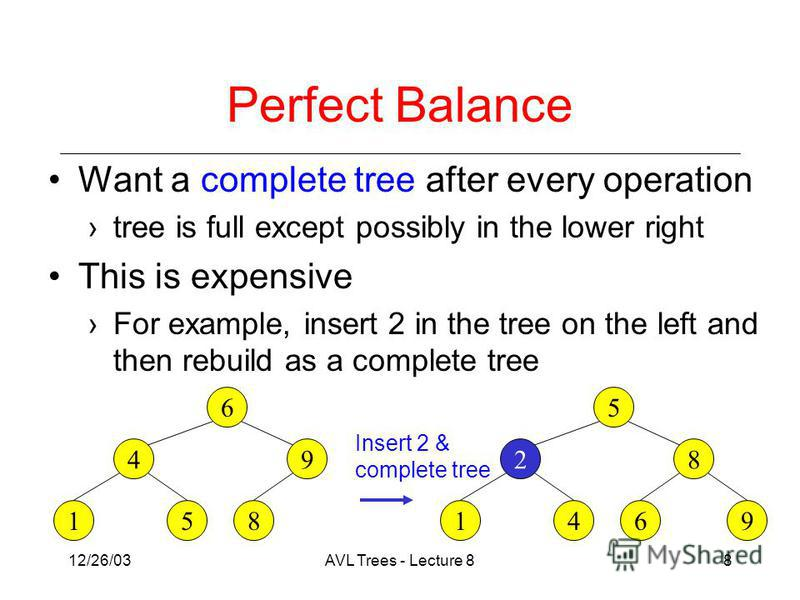 12/26/03AVL Trees - Lecture 88 Perfect Balance Want a complete tree after every operation tree is full except possibly in the lower right This is expensive For example, insert 2 in the tree on the left and then rebuild as a complete tree Insert 2 & c