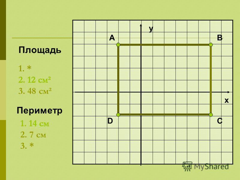1. 14 см 2. 7 см 3. * 1. * 2. 12 см² 3. 48 см² Площадь 2. 12 см² Периметр 1. 14 см D BA x y C