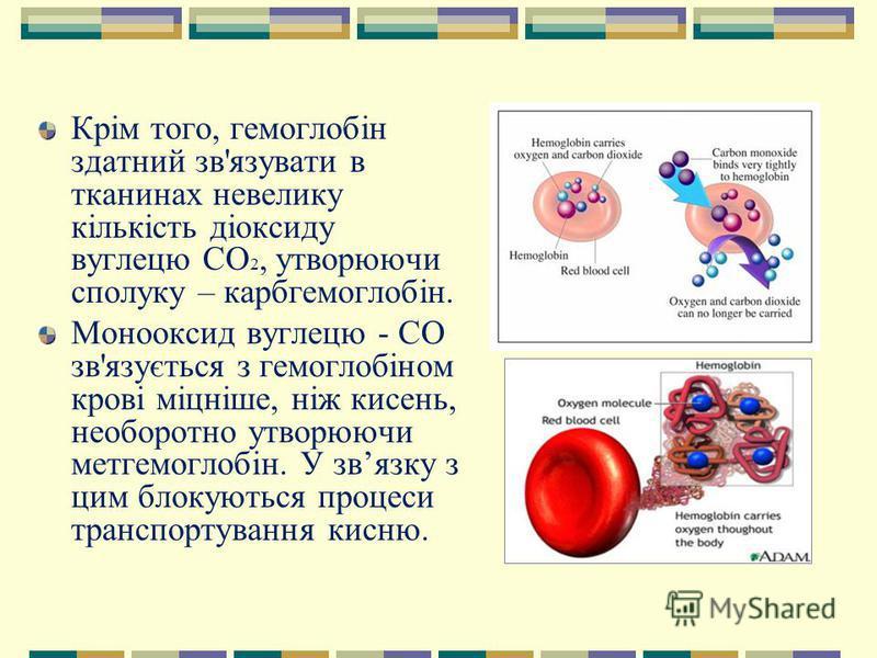 Крім того, гемоглобін здатний зв'язувати в тканинах невелику кількість діоксиду вуглецю CO 2, утворюючи сполуку – карбгемоглобін. Монооксид вуглецю - CO зв'язується з гемоглобіном крові міцніше, ніж кисень, необоротно утворюючи метгемоглобін. У звязк