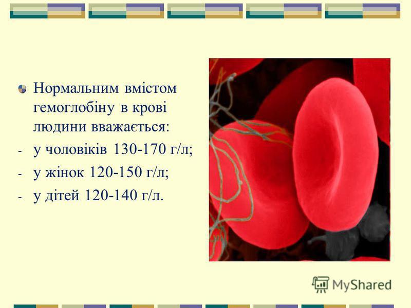 Нормальним вмістом гемоглобіну в крові людини вважається: - у чоловіків 130-170 г/л; - у жінок 120-150 г/л; - у дітей 120-140 г/л.