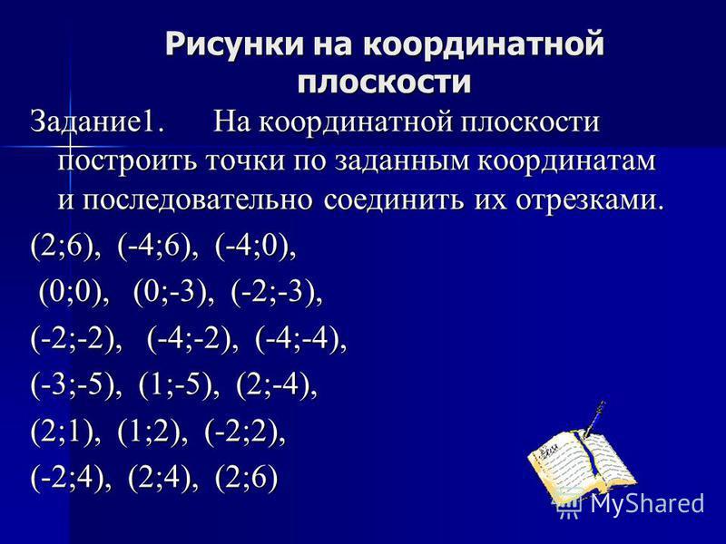 Рисунки на координатной плоскости Задание 1. На координатной плоскости построить точки по заданным координатам и последовательно соединить их отрезками. (2;6), (-4;6), (-4;0), (0;0), (0;-3), (-2;-3), (0;0), (0;-3), (-2;-3), (-2;-2), (-4;-2), (-4;-4),