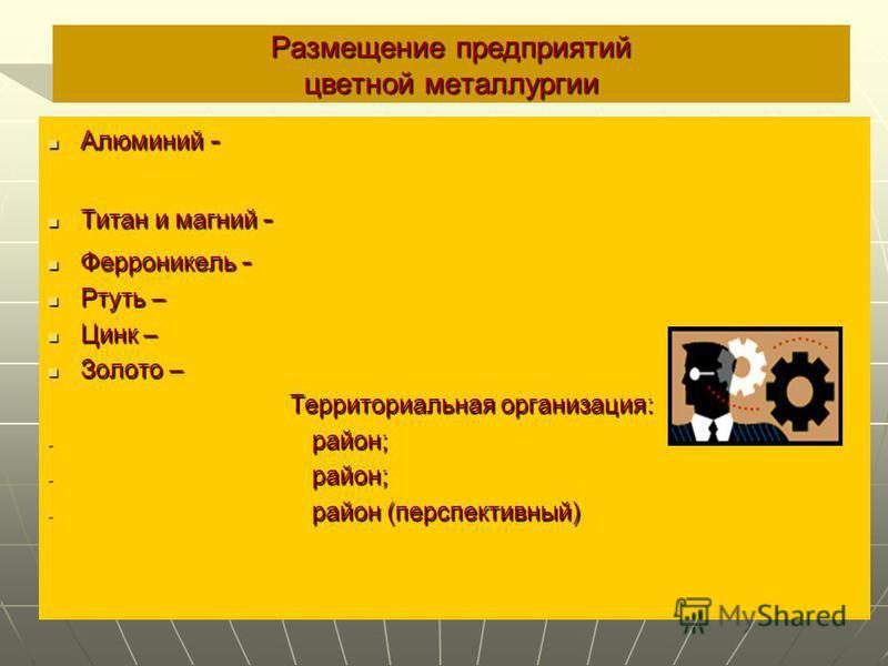 Размещение предприятий цветной металлургии Алюминий - Алюминий - Титан и магний - Титан и магний - Ферроникель - Ферроникель - Ртуть – Ртуть – Цинк – Цинк – Золото – Золото – Территориальная организация: Территориальная организация: - район; - район