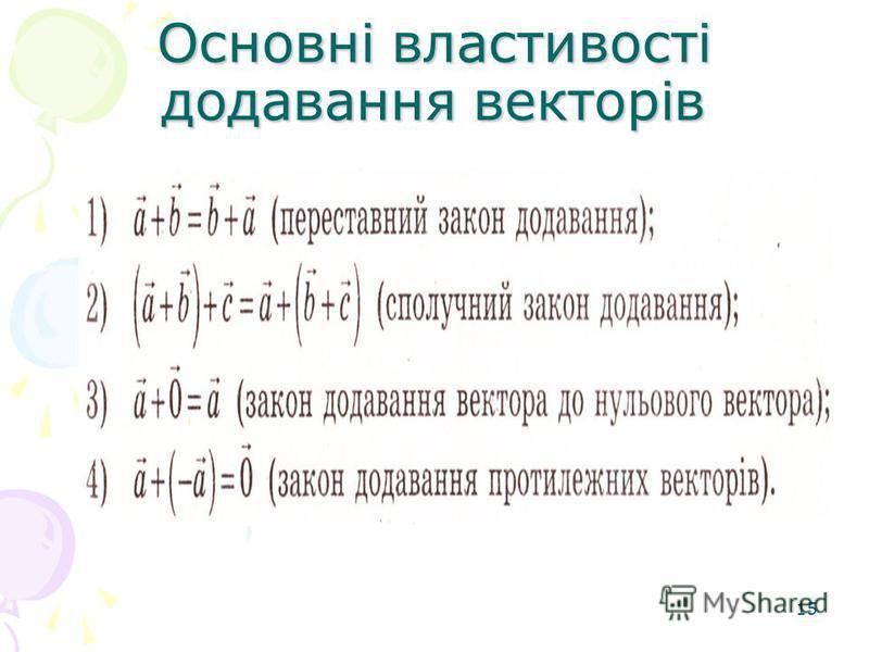 15 Основні властивості додавання векторів