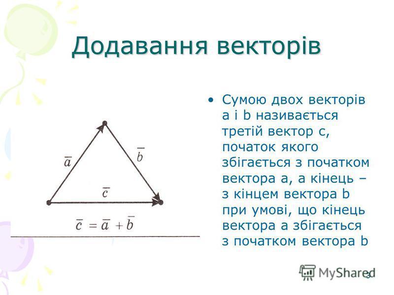 3 Додавання векторів Сумою двох векторів a і b називається третій вектор с, початок якого збігається з початком вектора а, а кінець – з кінцем вектора b при умові, що кінець вектора а збігається з початком вектора b