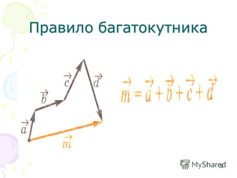 5 Правило багатокутника