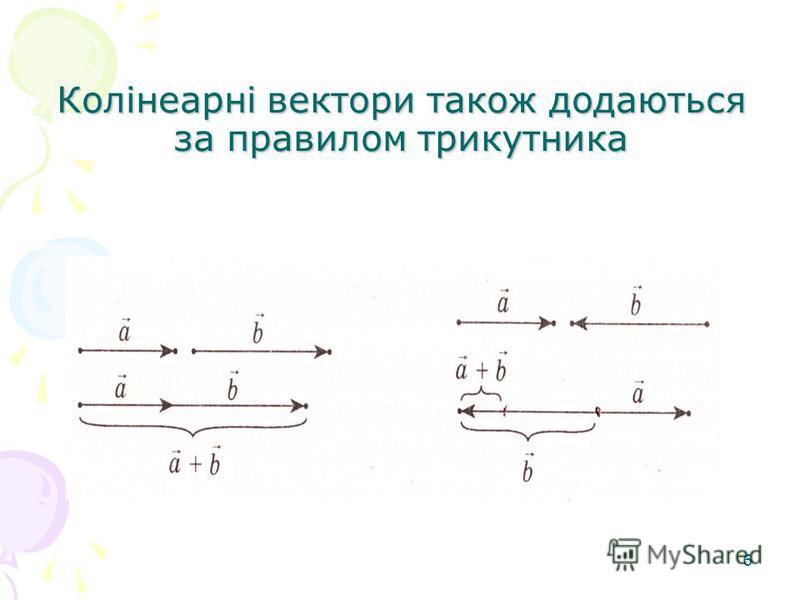 6 Колінеарні вектори також додаються за правилом трикутника