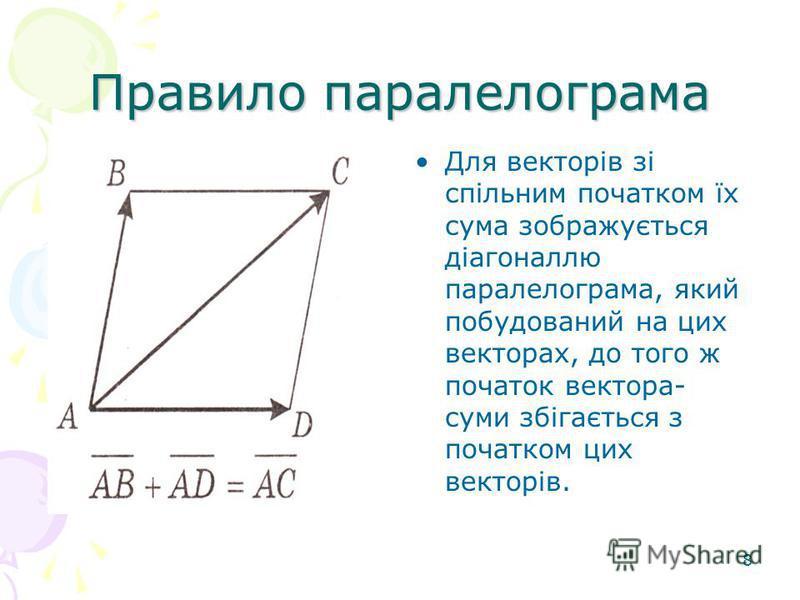 8 Правило паралелограма Для векторів зі спільним початком їх сума зображується діагоналлю паралелограма, який побудований на цих векторах, до того ж початок вектора- суми збігається з початком цих векторів.