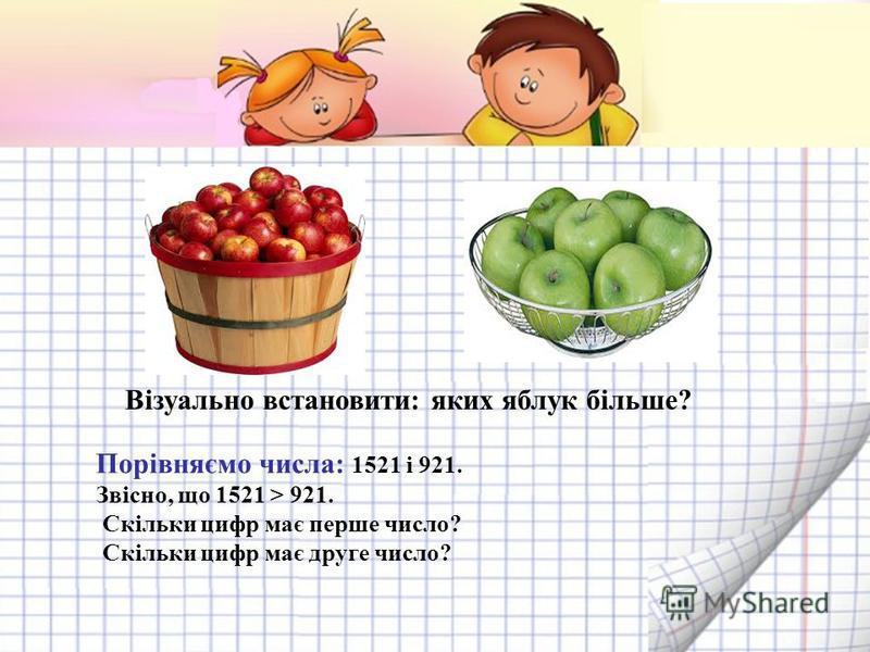Візуально встановити: яких яблук більше? Порівняємо числа: 1521 і 921. Звісно, що 1521 > 921. Скільки цифр має перше число? Скільки цифр має друге число?
