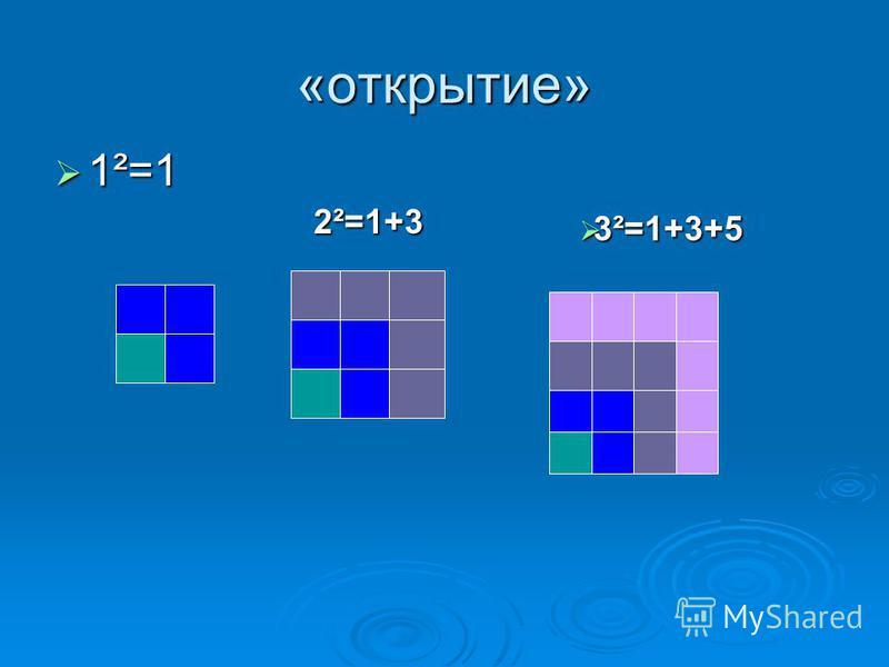 «открытие» 1²=1 2²=1+3 3²=1+3+5 3²=1+3+5