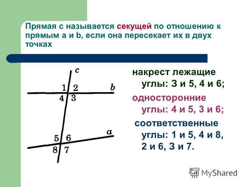 Прямая с называется секущей по отношению к прямым а и b, если она пересекает их в двух точках накрест лежащие углы: З и 5, 4 и 6; односторонние углы: 4 и 5, 3 и 6; соответственные углы: 1 и 5, 4 и 8, 2 и 6, З и 7.