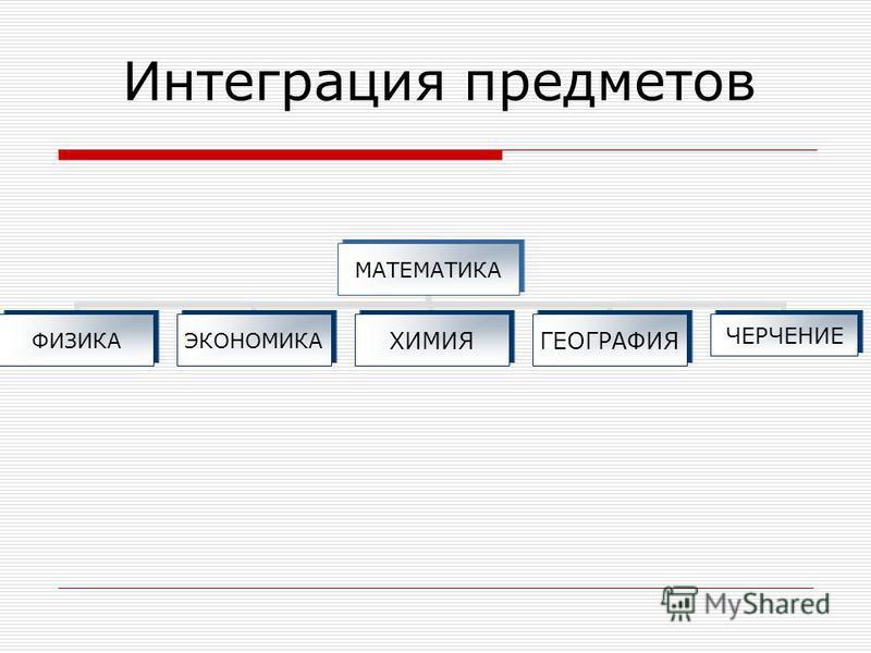 Интеграция предметов МАТЕМАТИКА ФИЗИКАЭКОНОМИКАХИМИЯГЕОГРАФИЯЧЕРЧЕНИЕ