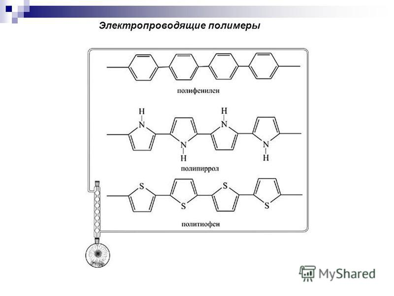 Электропроводящие полимеры