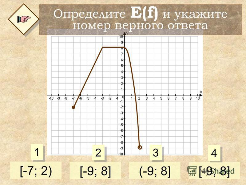 Определите Е(f) и укажите номер верного ответа 1 1 [-7; 2) 2 2 3 3 4 4 [-9; 8](-9; 8][-9; 8]