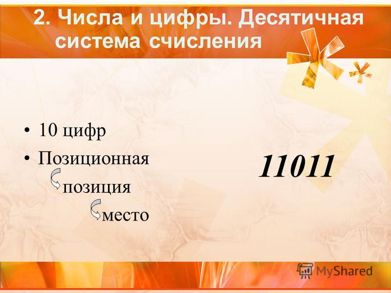 10 цифр Позиционная позиция место 11011 2. Числа и цифры. Десятичная система счисления