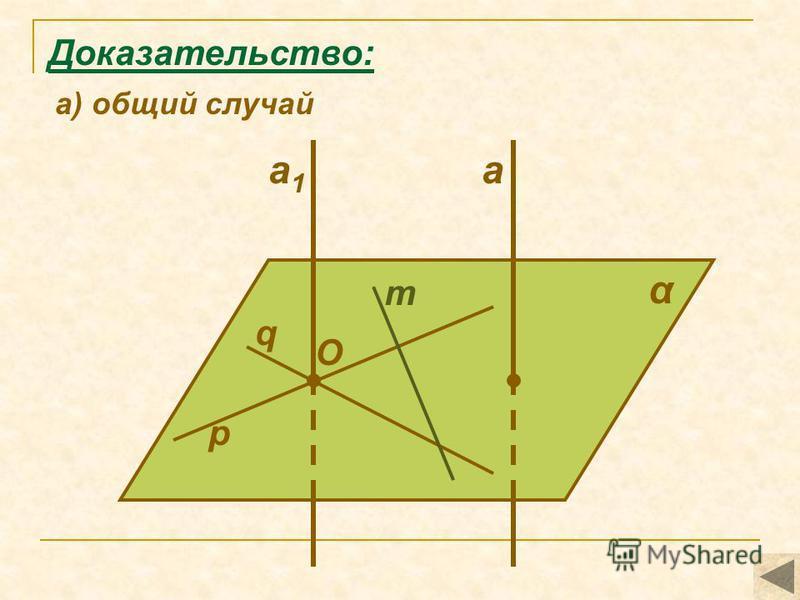 α q a p m O Доказательство: а) общий случай a1a1