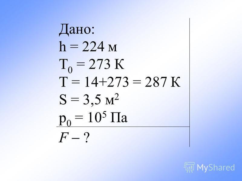 Дано: h = 224 м Т 0 = 273 К Т = 14+273 = 287 К S = 3,5 м 2 р 0 = 10 5 Па F ?