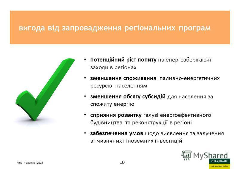 Киев, март 2015 годаСтратегия развития Ощадбанк стримуючі фактори, що вплинули на реалізацію діючого механізму вигода від запровадження регіональних програм потенційний ріст попиту на енергозберігаючі заходи в регіонах зменшення споживання паливно-ен