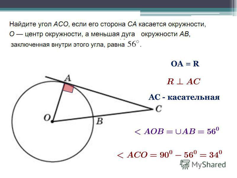 OA = R АС - касательная