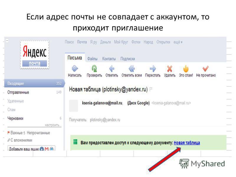 Если адрес почты не совпадает с аккаунтом, то приходит приглашение