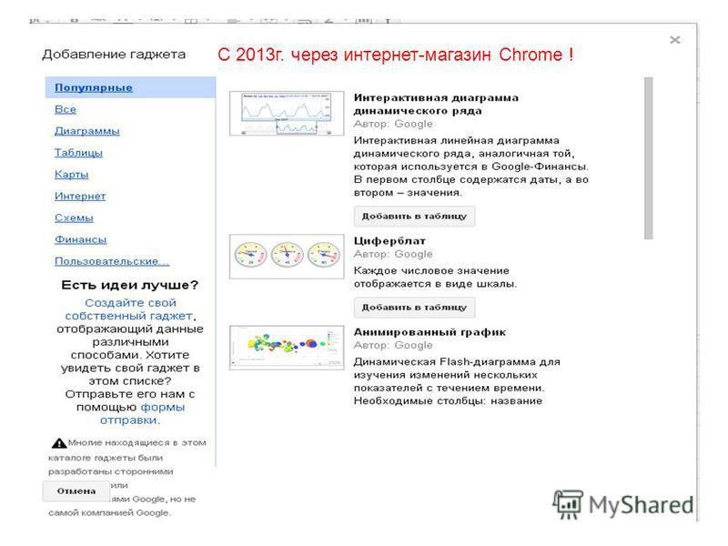 С 2013 г. через интернет-магазин Chrome !