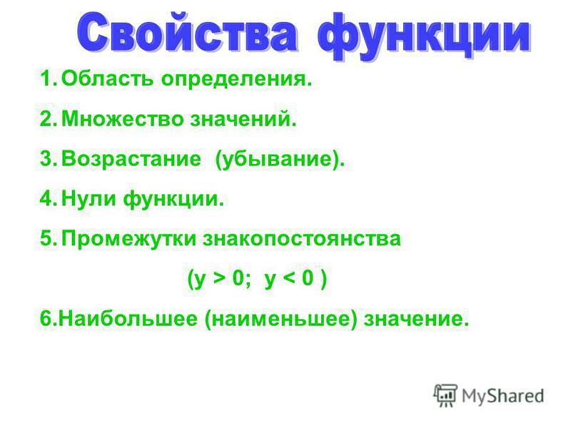 1. Область определения. 2. Множество значений. 3. Возрастание (убывание). 4. Нули функции. 5. Промежутки знакопостоянства (y > 0; y < 0 ) 6. Наибольшее (наименьшее) значение.