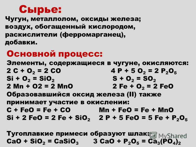 Сырье: Чугун, металлолом, оксиды железа; воздух, обогащенный кислородом, раскислители (ферромарганец), добавки. Основной процесс: Элементы, содержащиеся в чугуне, окисляются: 2 С + О 2 = 2 СО 4 P + 5 O 2 = 2 P 2 O 5 Si + O 2 = SiO 2 S + O 2 = SO 2 2