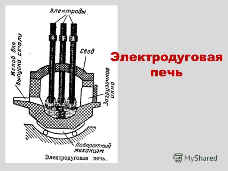 Электродуговая печь