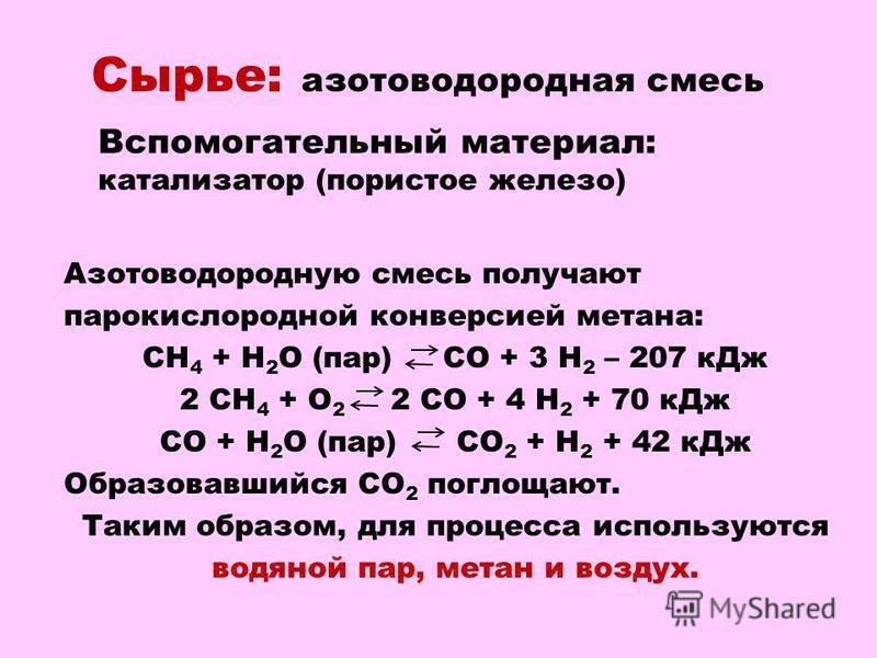 Сырье: азотоводородная смесь Вспомогательный материал: катализатор (пористое железо) Азотоводородную смесь получают парокислородной конверсией метана: СН 4 + Н 2 О (пар) СО + 3 Н 2 – 207 к Дж 2 СН 4 + О 2 2 СО + 4 Н 2 + 70 к Дж СО + Н 2 О (пар) СО 2