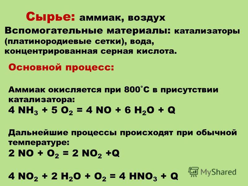 Сырье: аммиак, воздух Вспомогательные материалы: катализаторы (платинородиевые сетки), вода, концентрированная серная кислота. Основной процесс: Аммиак окисляется при 800˚С в присутствии катализатора: 4 NH 3 + 5 O 2 = 4 NO + 6 H 2 O + Q Дальнейшие пр
