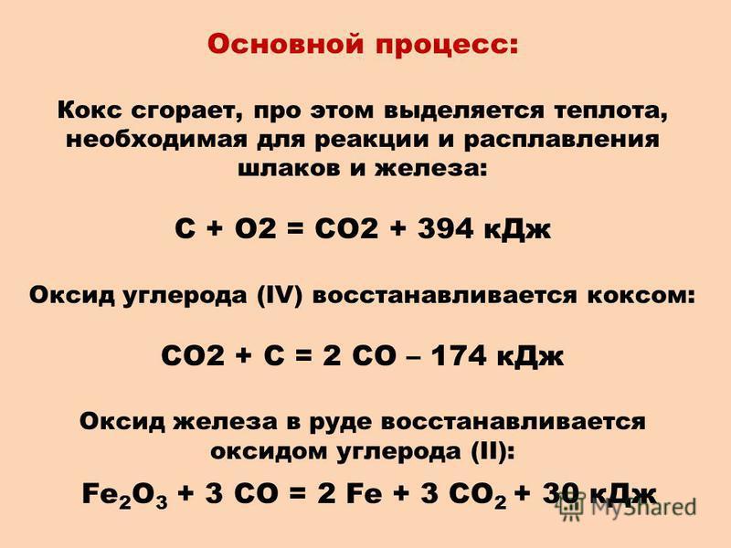 Основной процесс: Кокс сгорает, про этом выделяется теплота, необходимая для реакции и расплавления шлаков и железа: С + О2 = СО2 + 394 к Дж Оксид углерода (IV) восстанавливается коксом: СО2 + С = 2 СО – 174 к Дж Оксид железа в руде восстанавливается