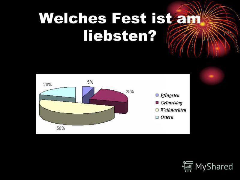 Welches Fest ist am liebsten? 7,2