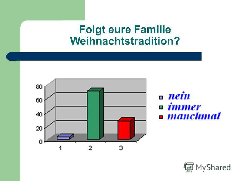 Folgt eure Familie Weihnachtstradition?